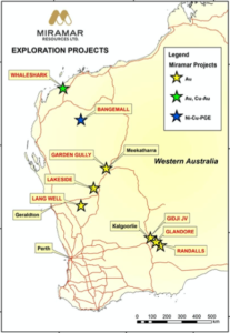 Miramar Resources has projects in several WA regions