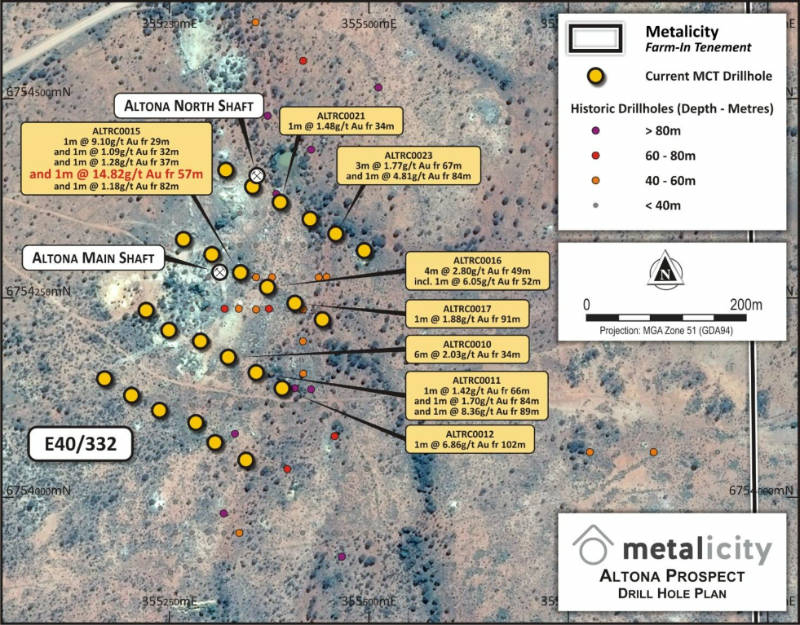 Metalicity altona drilling